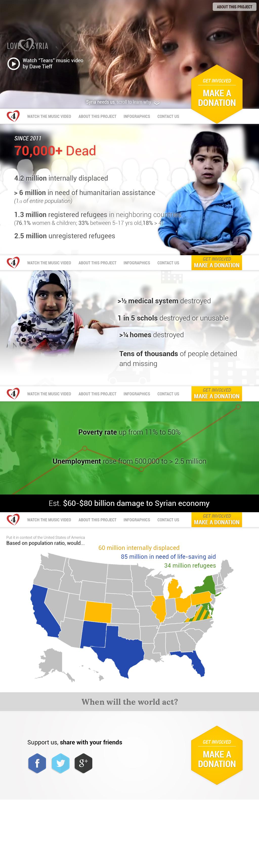 love4syria